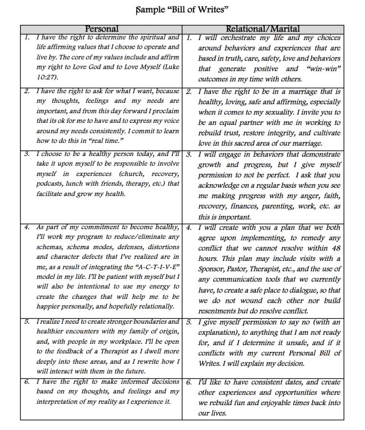 Sample Bill of Writes copy