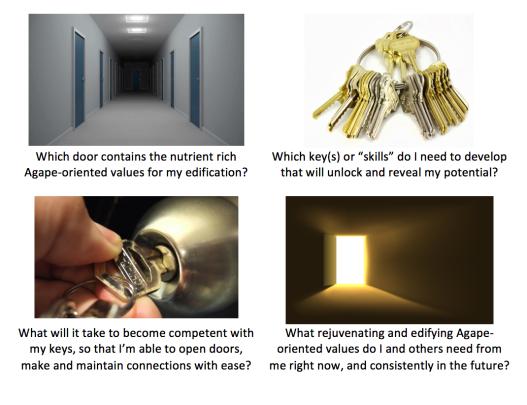 4 panel keys and doors